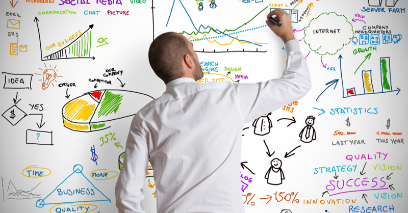 How can marketing models help your business